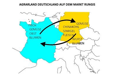 Sortie Interdisciplinaire à Rungis et Reims